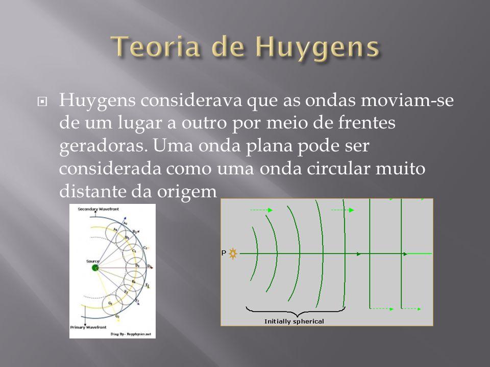 Huygens considerava que as ondas moviam-se de um lugar a outro por meio de frentes geradoras. Uma onda plana pode ser considerada como uma onda circul