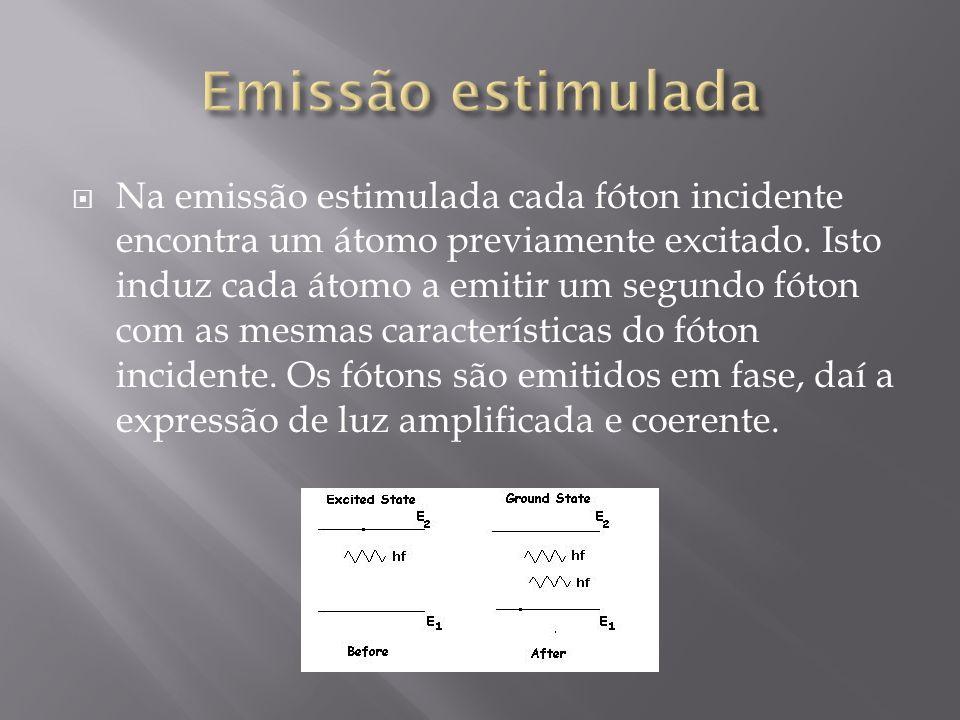 Na emissão estimulada cada fóton incidente encontra um átomo previamente excitado. Isto induz cada átomo a emitir um segundo fóton com as mesmas carac