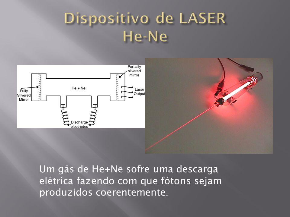 Um gás de He+Ne sofre uma descarga elétrica fazendo com que fótons sejam produzidos coerentemente.