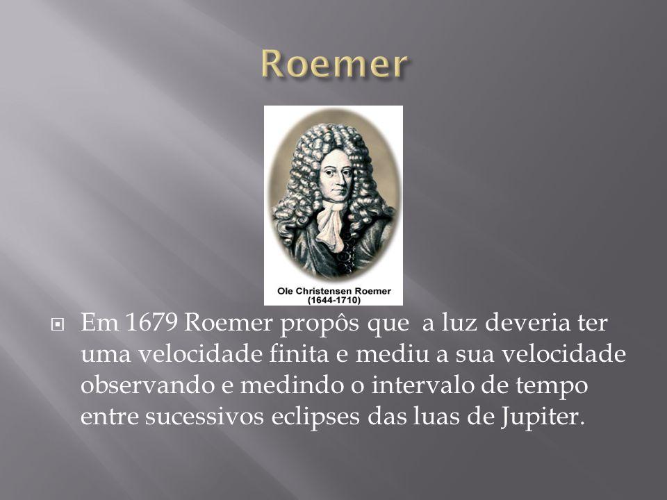 Em 1679 Roemer propôs que a luz deveria ter uma velocidade finita e mediu a sua velocidade observando e medindo o intervalo de tempo entre sucessivos