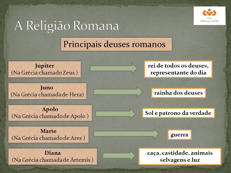 Principais deuses romanos Júpiter (Na Grécia chamado Zeus ) Júpiter (Na Grécia chamado Zeus ) Juno (Na Grécia chamada de Hera) Juno (Na Grécia chamada