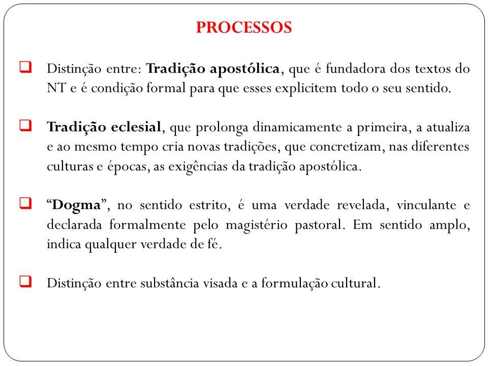 PROCESSOS Distinção entre: Tradição apostólica, que é fundadora dos textos do NT e é condição formal para que esses explicitem todo o seu sentido. Tra