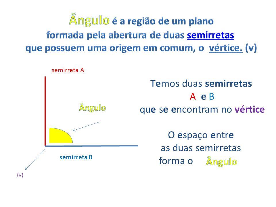 semirreta A semirreta B (v) Temos duas semirretas A e B que se encontram no vértice O espaço entre as duas semirretas forma o
