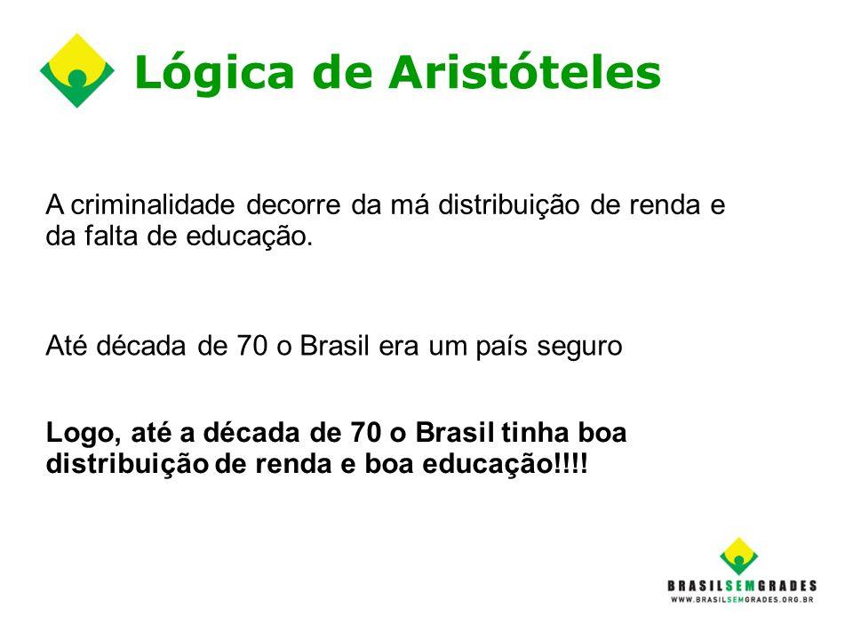 Lógica de Aristóteles A criminalidade decorre da má distribuição de renda e da falta de educação.