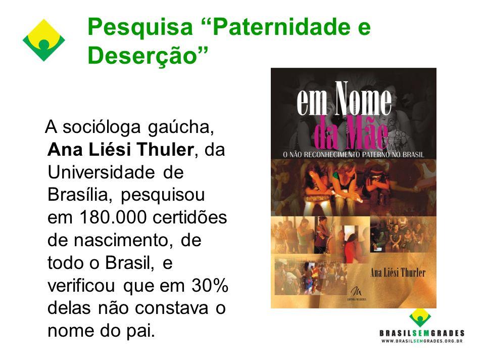 Pesquisa Paternidade e Deserção A socióloga gaúcha, Ana Liési Thuler, da Universidade de Brasília, pesquisou em 180.000 certidões de nascimento, de todo o Brasil, e verificou que em 30% delas não constava o nome do pai.