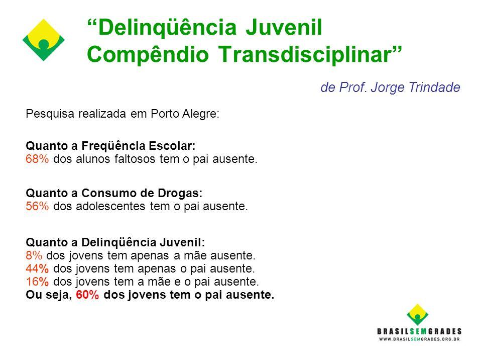 Delinqüência Juvenil Compêndio Transdisciplinar Pesquisa realizada em Porto Alegre: Quanto a Freqüência Escolar: 68% dos alunos faltosos tem o pai ausente.