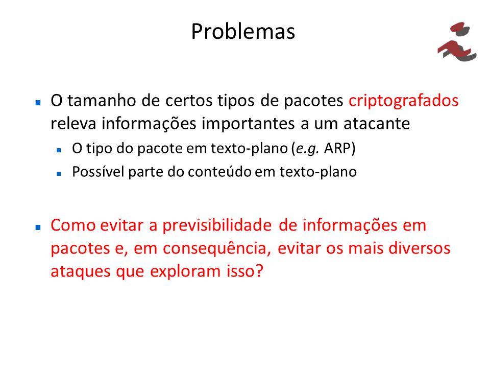 Problemas O tamanho de certos tipos de pacotes criptografados releva informações importantes a um atacante O tipo do pacote em texto-plano (e.g.