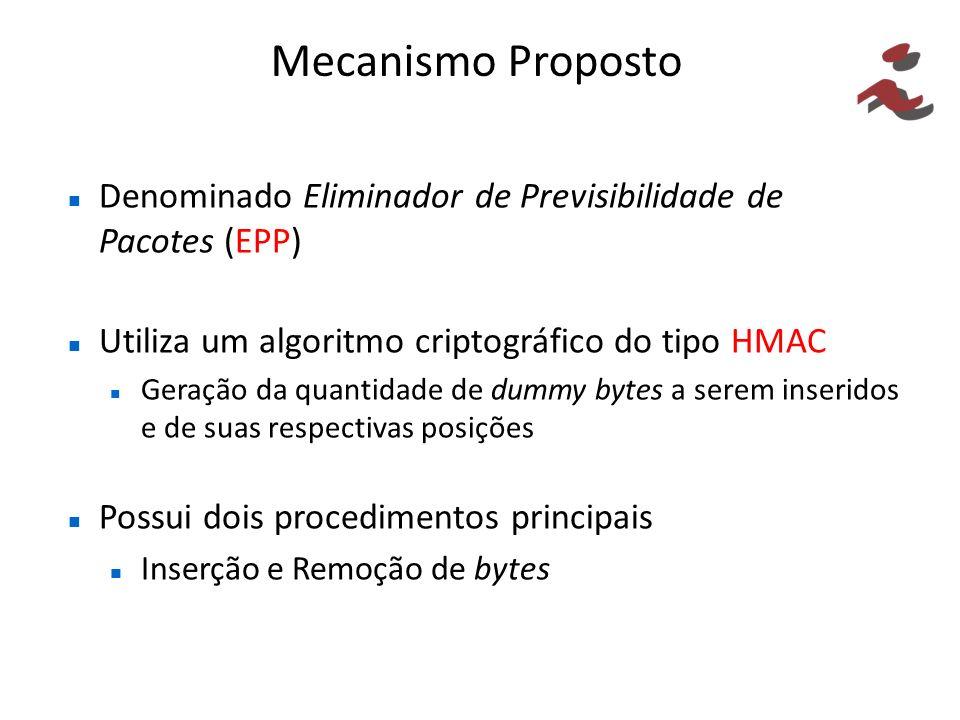 Mecanismo Proposto Denominado Eliminador de Previsibilidade de Pacotes (EPP) Utiliza um algoritmo criptográfico do tipo HMAC Geração da quantidade de dummy bytes a serem inseridos e de suas respectivas posições Possui dois procedimentos principais Inserção e Remoção de bytes