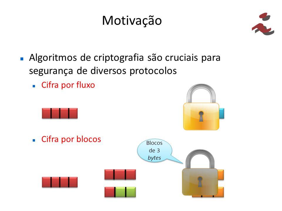 Motivação Algoritmos de criptografia são cruciais para segurança de diversos protocolos Cifra por fluxo Cifra por blocos Blocos de 3 bytes