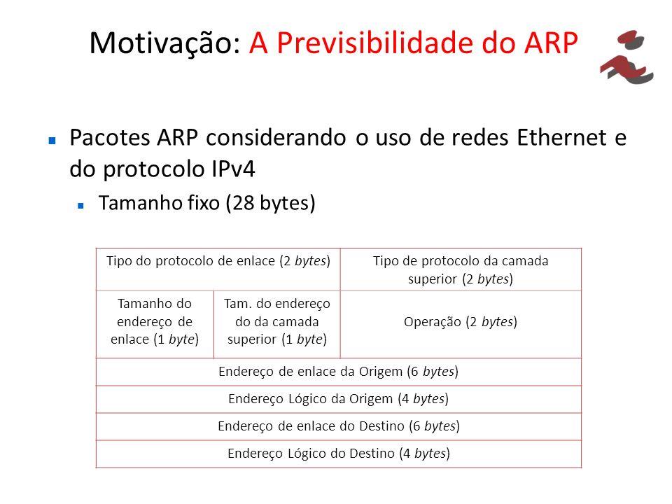 Motivação: A Previsibilidade do ARP Pacotes ARP considerando o uso de redes Ethernet e do protocolo IPv4 Tamanho fixo (28 bytes) Tipo do protocolo de enlace (2 bytes)Tipo de protocolo da camada superior (2 bytes) Tamanho do endereço de enlace (1 byte) Tam.