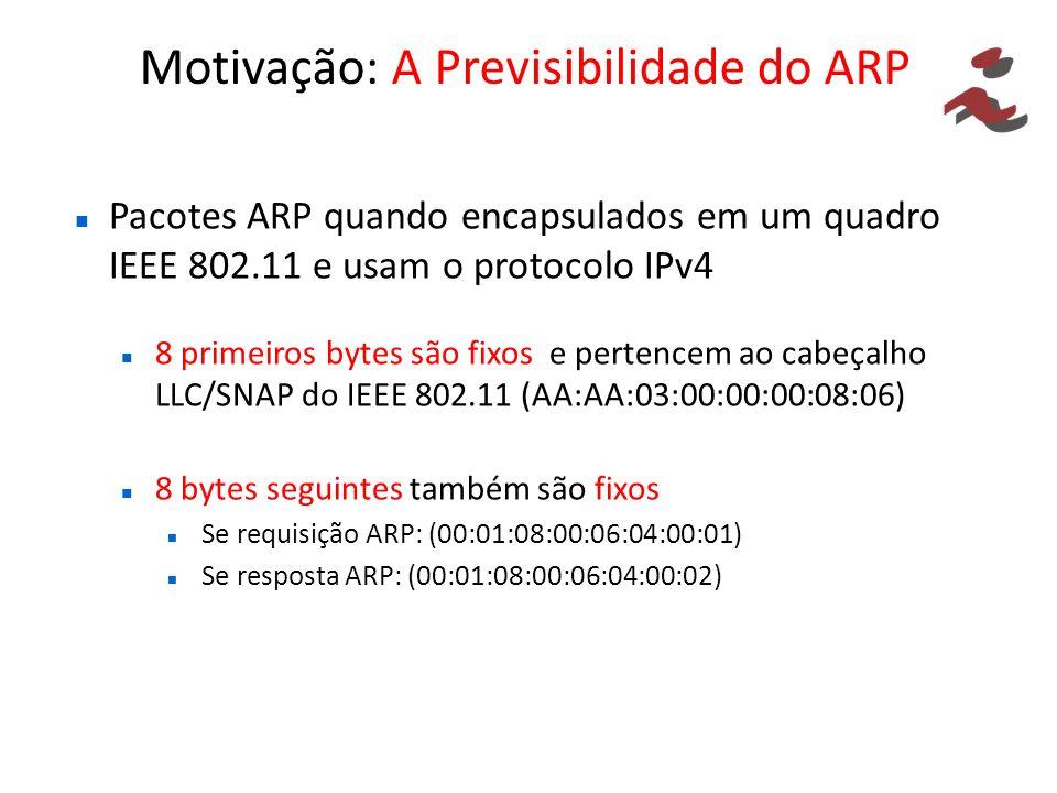 Motivação: A Previsibilidade do ARP Pacotes ARP quando encapsulados em um quadro IEEE 802.11 e usam o protocolo IPv4 8 primeiros bytes são fixos e pertencem ao cabeçalho LLC/SNAP do IEEE 802.11 (AA:AA:03:00:00:00:08:06) 8 bytes seguintes também são fixos Se requisição ARP: (00:01:08:00:06:04:00:01) Se resposta ARP: (00:01:08:00:06:04:00:02)