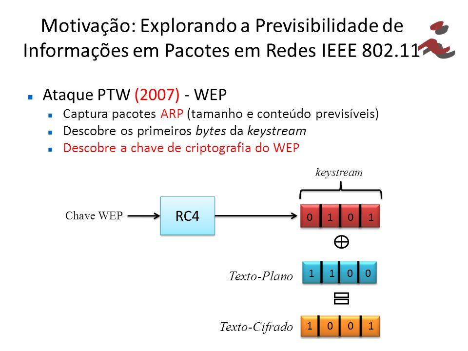 Motivação: Explorando a Previsibilidade de Informações em Pacotes em Redes IEEE 802.11 Ataque Beck-Tews (2009) - WPA Captura pacotes ARP (tamanho e conteúdo previsíveis) Decifra restante do conteúdo desconhecido (ataque do tipo chopchop adaptado) Obtém a chave de verificação de integridade de pacotes Permite forjar alguns pacotes e enviá-los como legítimos aos clientes da rede.