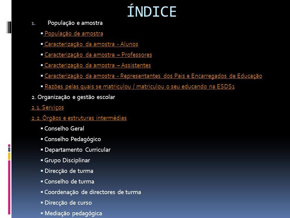 ÍNDICE 1.