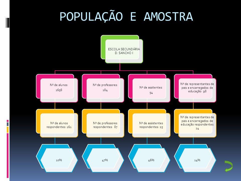 DIRECÇÃO DE CURSOPROFESSORES DTDCCTNS O Diretor de Curso fornece informação sobre o curso.