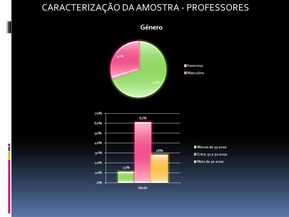 Associação de Estudantes ALUNOSENCARREGADOS DE EDUCAÇÃO PROFESSORES DTDCCTNSDTDCCTNSDTDCCTNS Conheço a Associação de Estudantes.