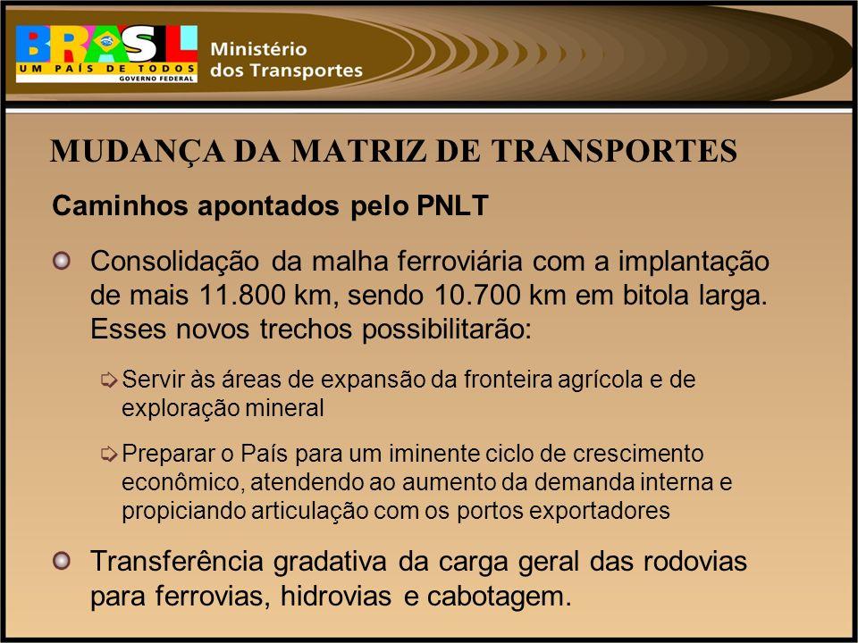 MUDANÇA DA MATRIZ DE TRANSPORTES Caminhos apontados pelo PNLT Consolidação da malha ferroviária com a implantação de mais 11.800 km, sendo 10.700 km e