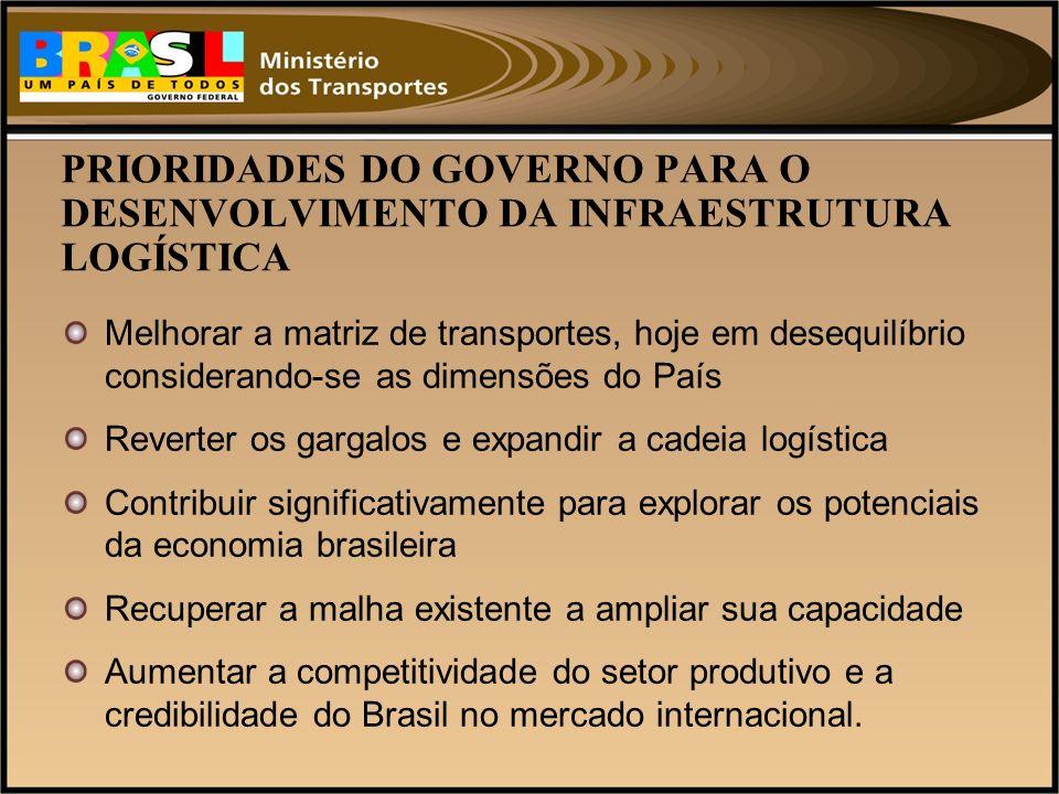 PRIORIDADES DO GOVERNO PARA O DESENVOLVIMENTO DA INFRAESTRUTURA LOGÍSTICA Melhorar a matriz de transportes, hoje em desequilíbrio considerando-se as d