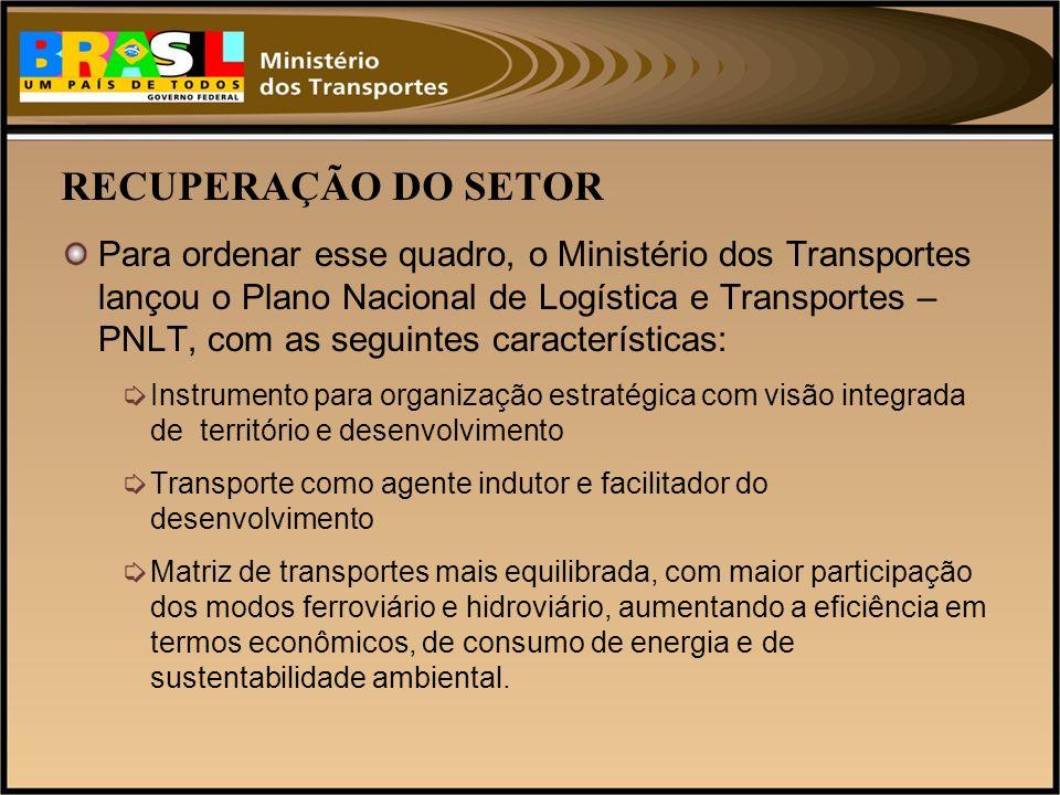 RECUPERAÇÃO DO SETOR Para ordenar esse quadro, o Ministério dos Transportes lançou o Plano Nacional de Logística e Transportes – PNLT, com as seguinte