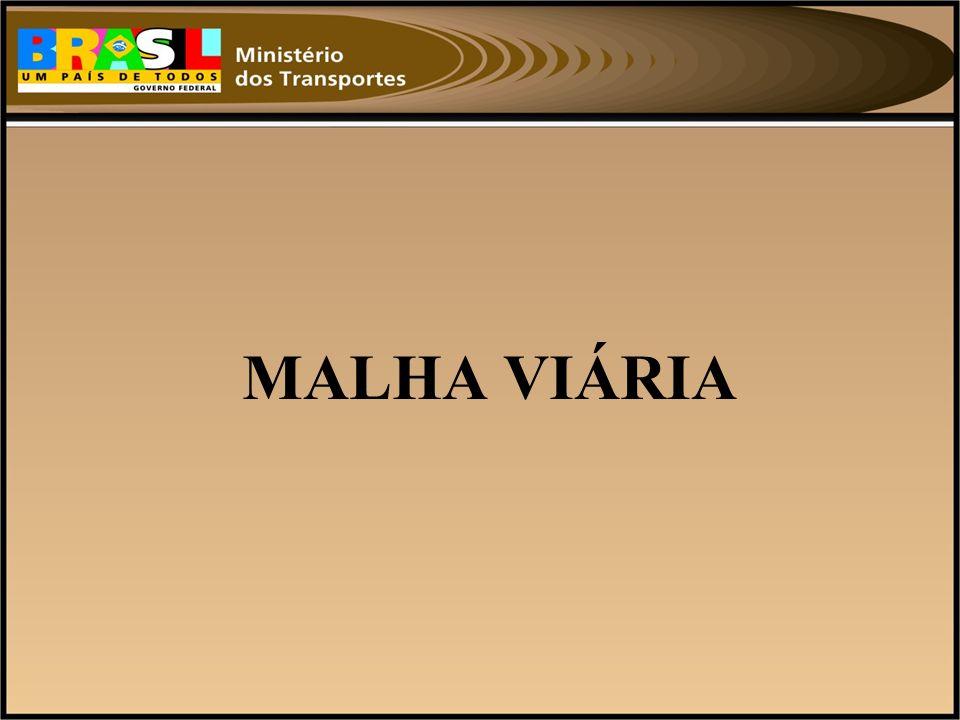 MALHA VIÁRIA