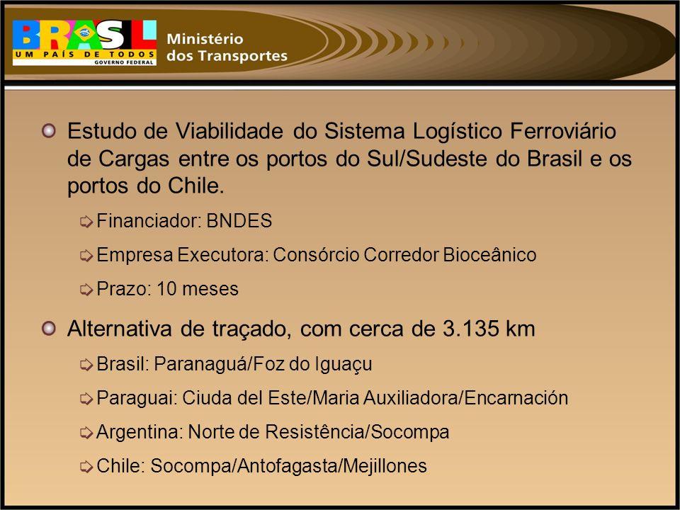 Estudo de Viabilidade do Sistema Logístico Ferroviário de Cargas entre os portos do Sul/Sudeste do Brasil e os portos do Chile. Financiador: BNDES Emp