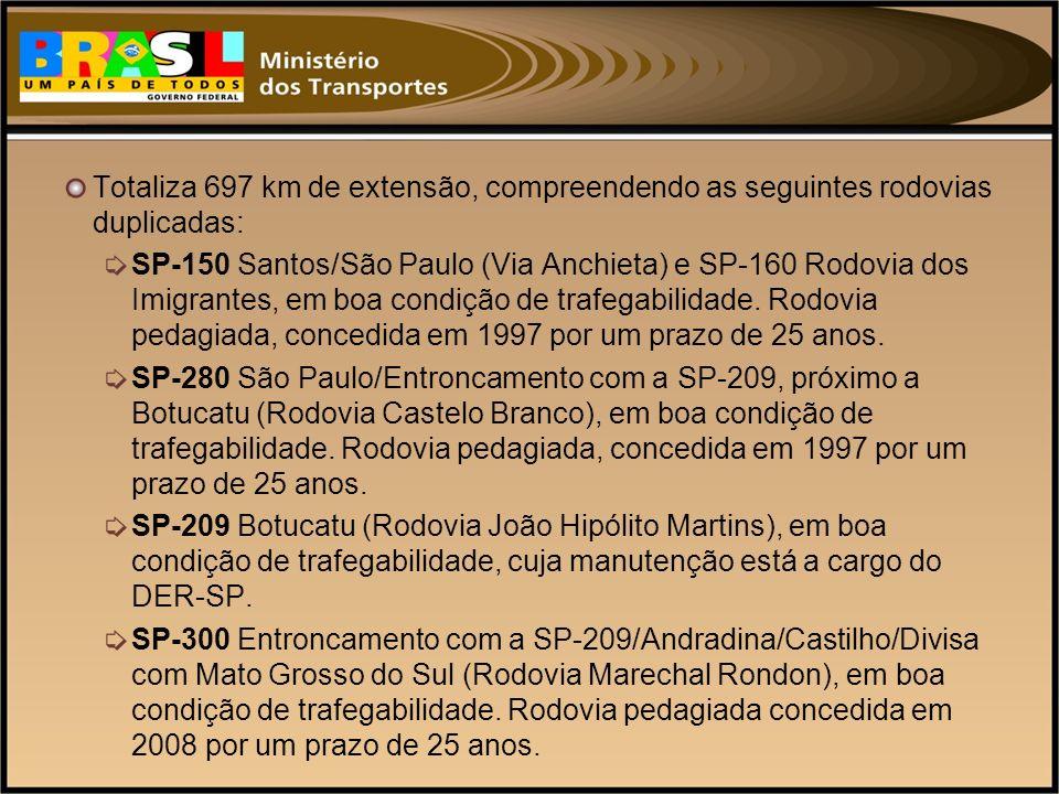 Totaliza 697 km de extensão, compreendendo as seguintes rodovias duplicadas: SP-150 Santos/São Paulo (Via Anchieta) e SP-160 Rodovia dos Imigrantes, e