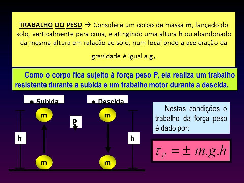 TRABALHO DO PESO Considere um corpo de massa m, lançado do solo, verticalmente para cima, e atingindo uma altura h ou abandonado da mesma altura em ra