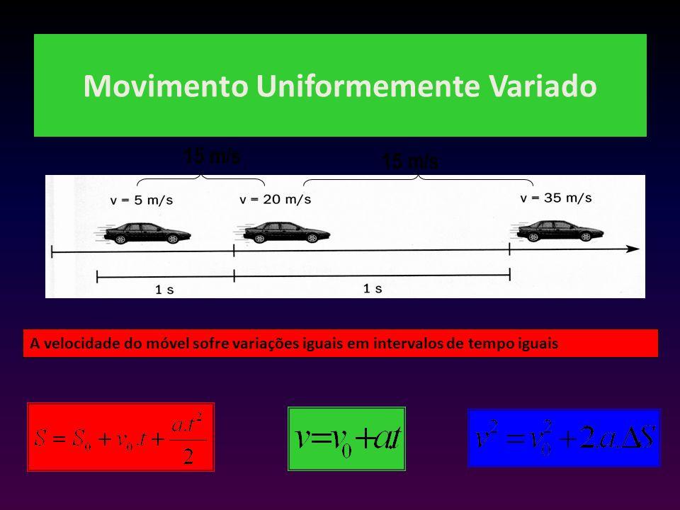Movimento Uniformemente Variado 15 m/s A velocidade do móvel sofre variações iguais em intervalos de tempo iguais