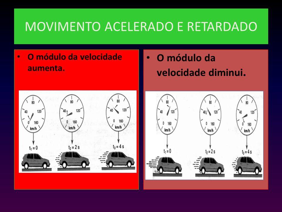 MOVIMENTO ACELERADO E RETARDADO O módulo da velocidade aumenta. O módulo da velocidade diminui.