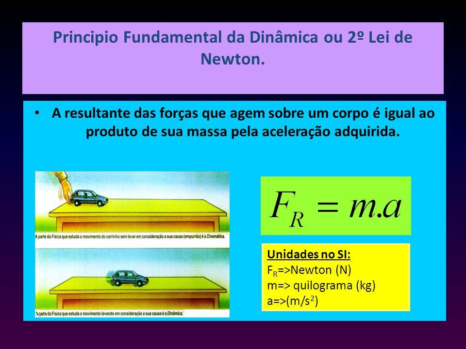 Principio Fundamental da Dinâmica ou 2º Lei de Newton. A resultante das forças que agem sobre um corpo é igual ao produto de sua massa pela aceleração