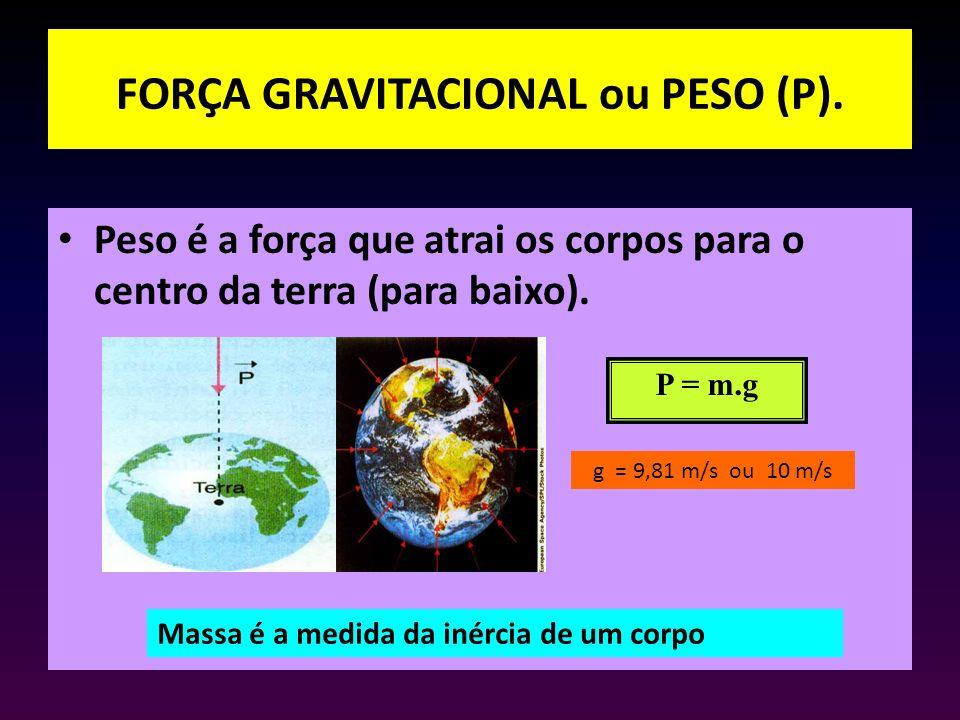 FORÇA GRAVITACIONAL ou PESO (P). Peso é a força que atrai os corpos para o centro da terra (para baixo). P = m.g g = 9,81 m/s ou 10 m/s Massa é a medi