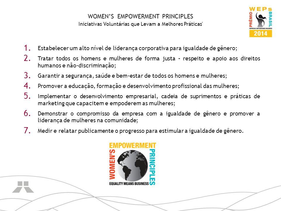WOMENS EMPOWERMENT PRINCIPLES Iniciativas Voluntárias que Levam a Melhores Práticas' 1. Estabelecer um alto nível de liderança corporativa para iguald