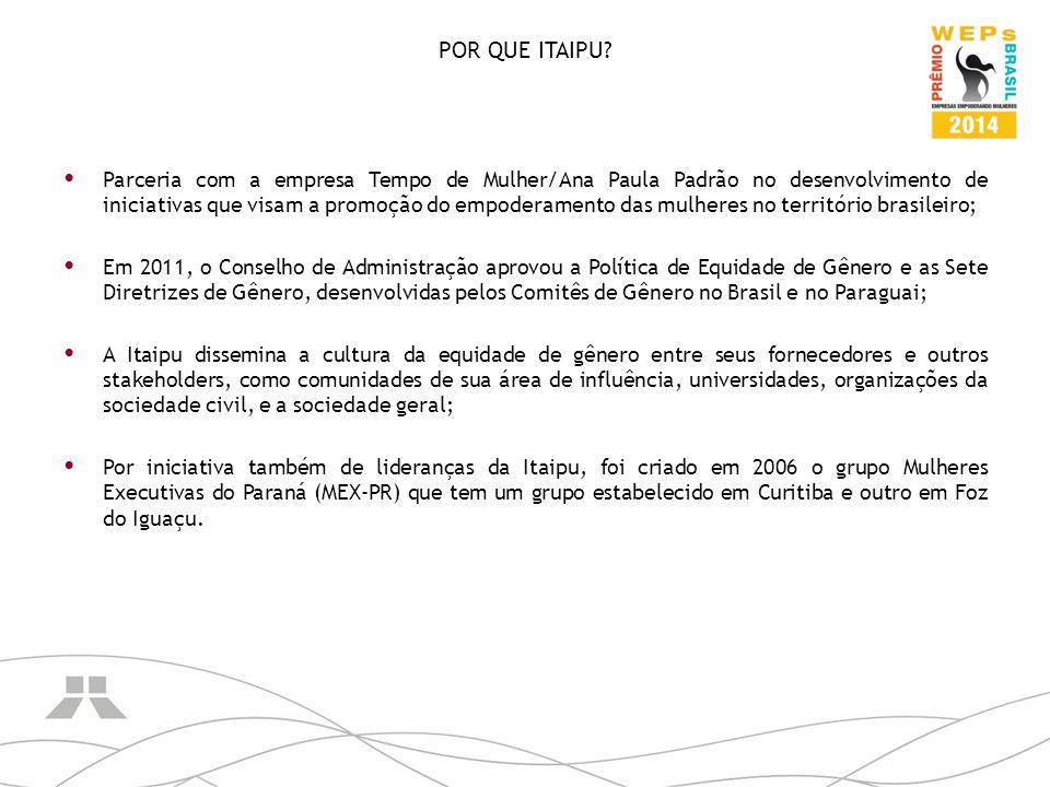 POR QUE ITAIPU? Parceria com a empresa Tempo de Mulher/Ana Paula Padrão no desenvolvimento de iniciativas que visam a promoção do empoderamento das mu