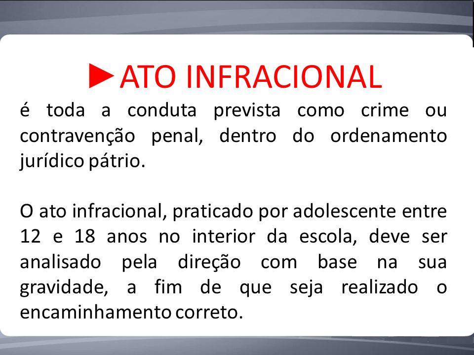 ATO INFRACIONAL é toda a conduta prevista como crime ou contravenção penal, dentro do ordenamento jurídico pátrio.