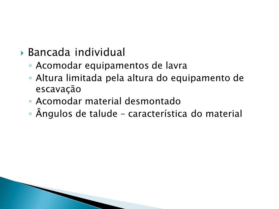 Bancada individual Acomodar equipamentos de lavra Altura limitada pela altura do equipamento de escavação Acomodar material desmontado Ângulos de talu