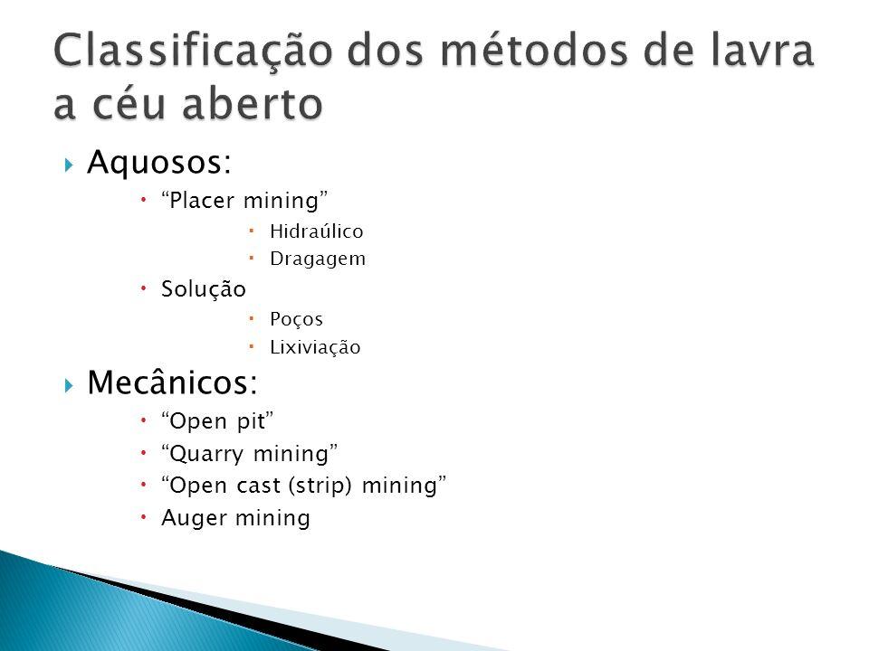 Aquosos: Placer mining Hidraúlico Dragagem Solução Poços Lixiviação Mecânicos: Open pit Quarry mining Open cast (strip) mining Auger mining