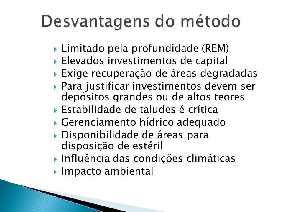 Limitado pela profundidade (REM) Elevados investimentos de capital Exige recuperação de áreas degradadas Para justificar investimentos devem ser depós