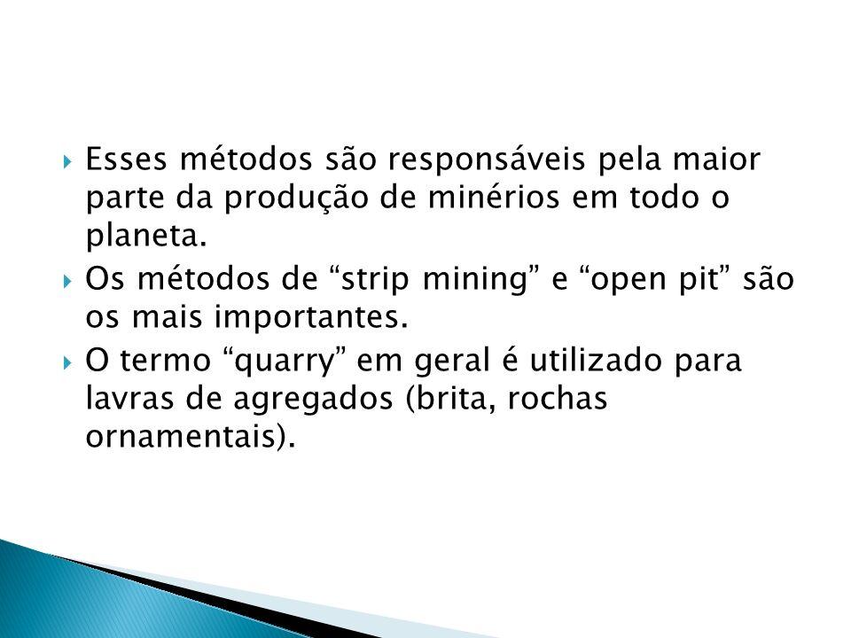Esses métodos são responsáveis pela maior parte da produção de minérios em todo o planeta. Os métodos de strip mining e open pit são os mais important