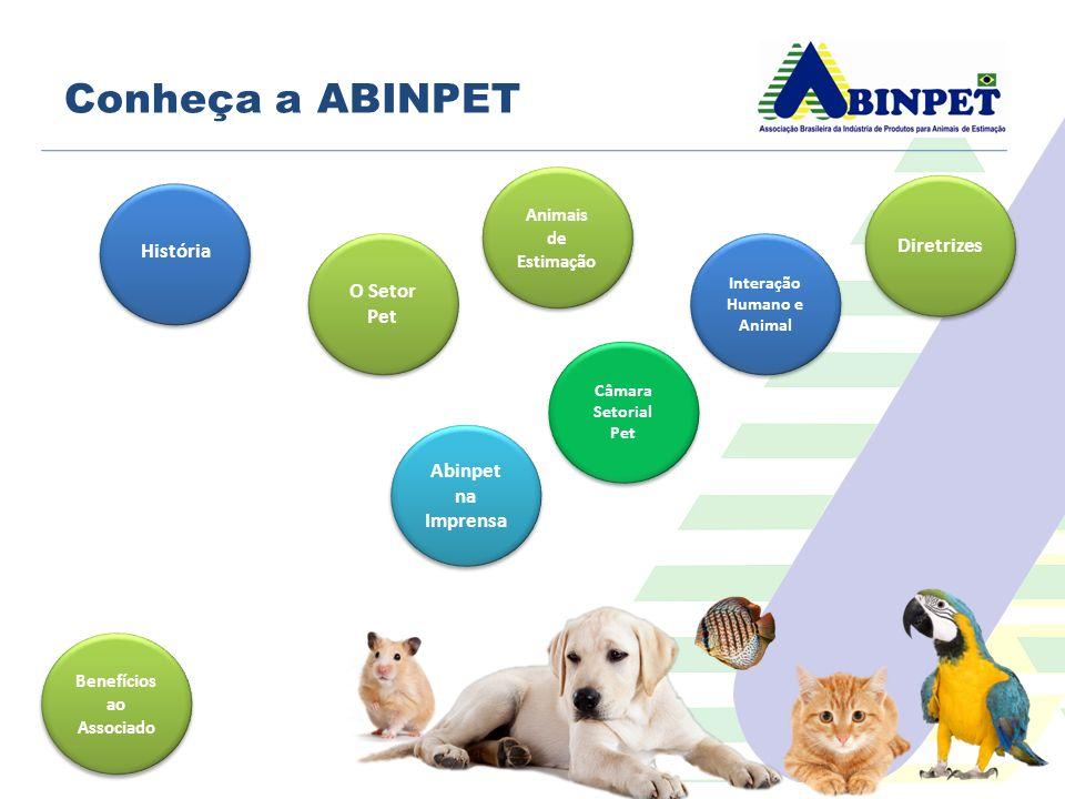 História Desde 1980, ano de sua fundação, a Associação Brasileira da Indústria de Produtos para Animais de Estimação (Abinpet) tem um papel importante para a evolução do setor pet brasileiro.