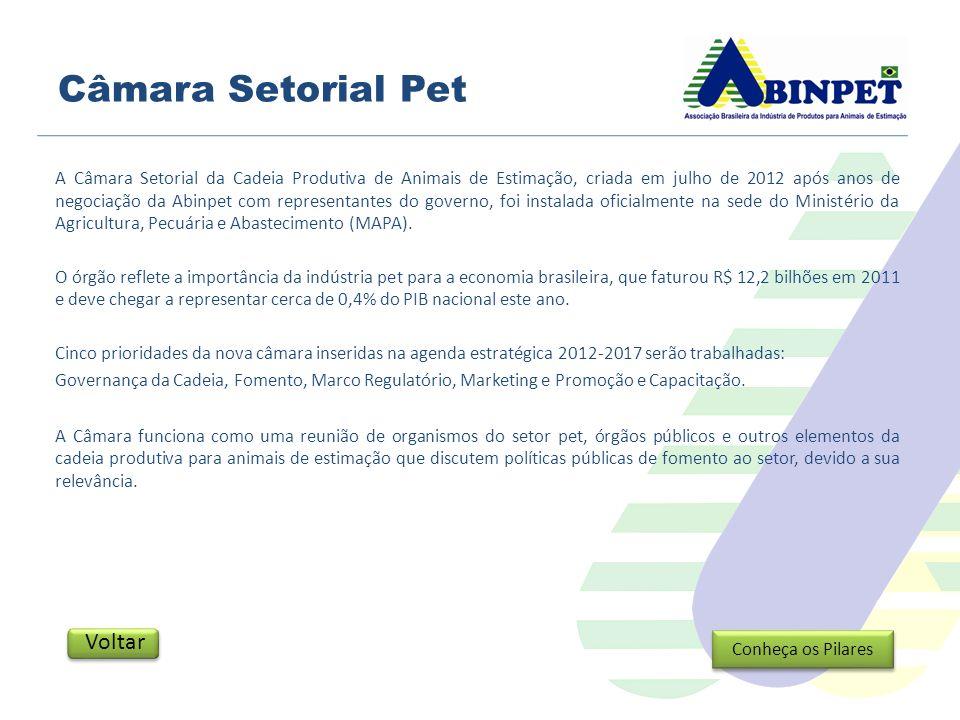 Folha de SP Cães e Gatos Veja ABCD Maior Estado de Minas Estadão PME Destaque Nacional Próxima