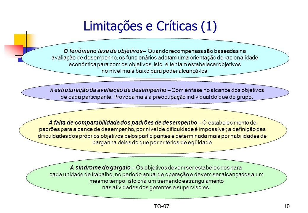 TO-0710 Limitações e Críticas (1) O fenômeno taxa de objetivos – Quando recompensas são baseadas na avaliação de desempenho, os funcionários adotam um