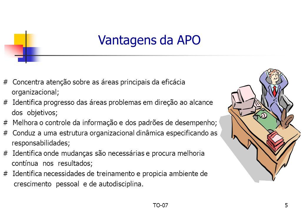 TO-075 Vantagens da APO # Concentra atenção sobre as áreas principais da eficácia organizacional; # Identifica progresso das áreas problemas em direçã