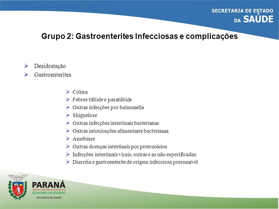 Grupo 2: Gastroenterites Infecciosas e complicações Desidratação Gastroenterites Cólera Febres tifóide e paratifóide Outras infecções por Salmonella S