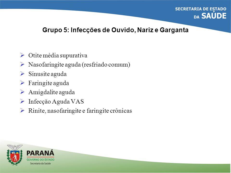 Grupo 5: Infecções de Ouvido, Nariz e Garganta Otite média supurativa Nasofaringite aguda (resfriado comum) Sinusite aguda Faringite aguda Amigdalite