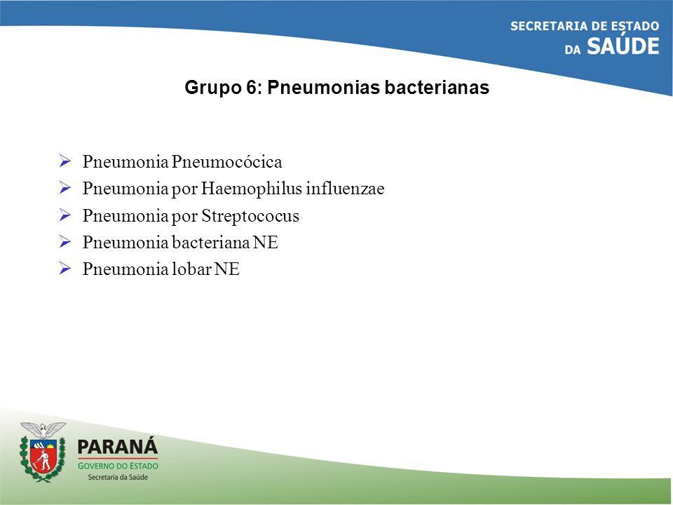 Grupo 6: Pneumonias bacterianas Pneumonia Pneumocócica Pneumonia por Haemophilus influenzae Pneumonia por Streptococus Pneumonia bacteriana NE Pneumon