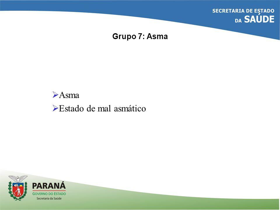 Grupo 7: Asma Asma Estado de mal asmático