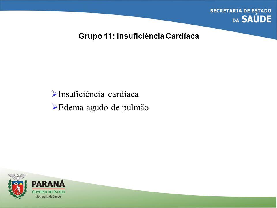 Grupo 11: Insuficiência Cardíaca Insuficiência cardíaca Edema agudo de pulmão