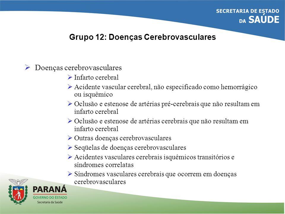 Grupo 12: Doenças Cerebrovasculares Doenças cerebrovasculares Infarto cerebral Acidente vascular cerebral, não especificado como hemorrágico ou isquêm