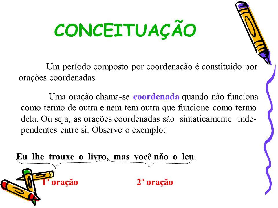 Período composto por coordenação Período composto por coordenação Orações coordenadas Profª.: Célia Trindade de Araújo e Silva