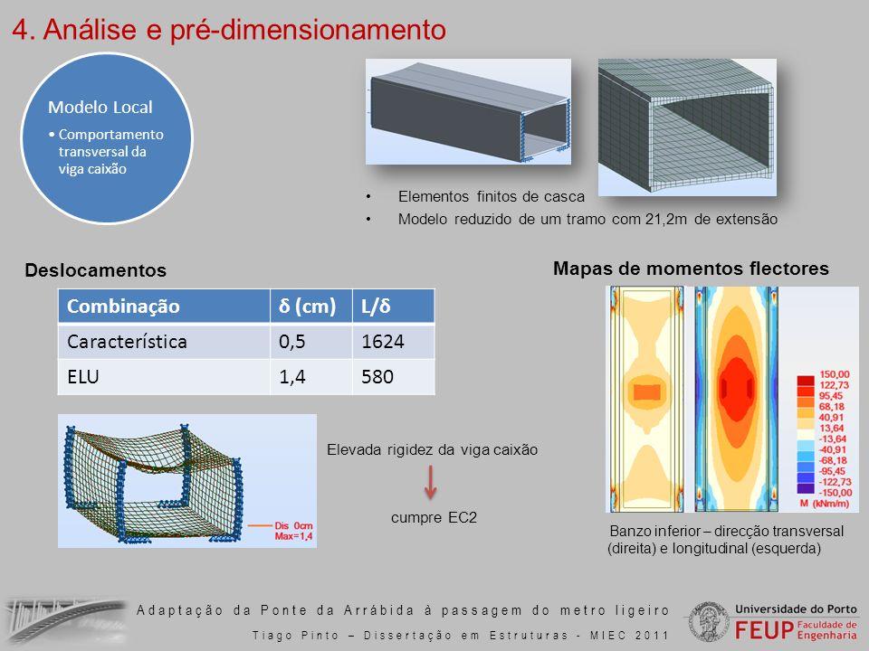 Adaptação da Ponte da Arrábida à passagem do metro ligeiro Tiago Pinto – Dissertação em Estruturas - MIEC 2011 Modelo Local Comportamento transversal