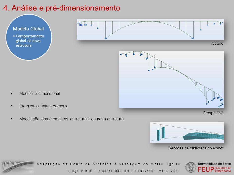 Adaptação da Ponte da Arrábida à passagem do metro ligeiro Tiago Pinto – Dissertação em Estruturas - MIEC 2011 Elementos finitos de barra Alçado Persp
